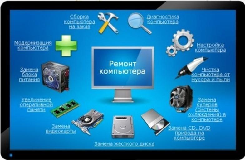 Сервисный центр samsung в хфз - ремонт в Москве ремонт вспышки для canon